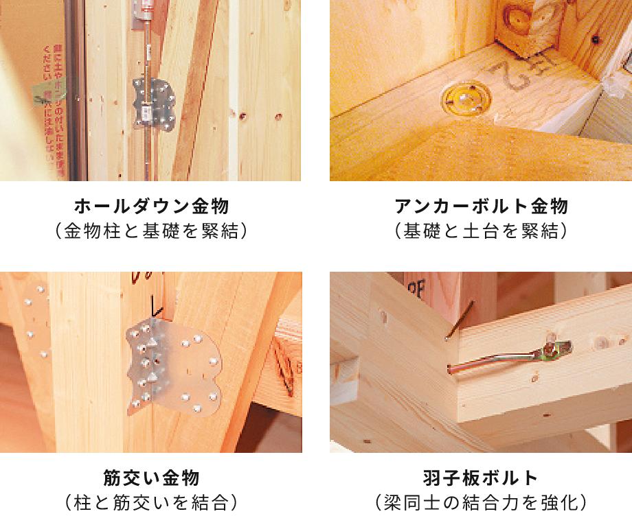ホールダウン金物、アンカーボルト金物、筋交い金物、羽子板ボルト