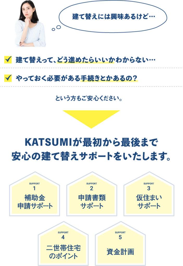 KATSUMIが最初から最後まで 安心の建て替えサポートをいたします。